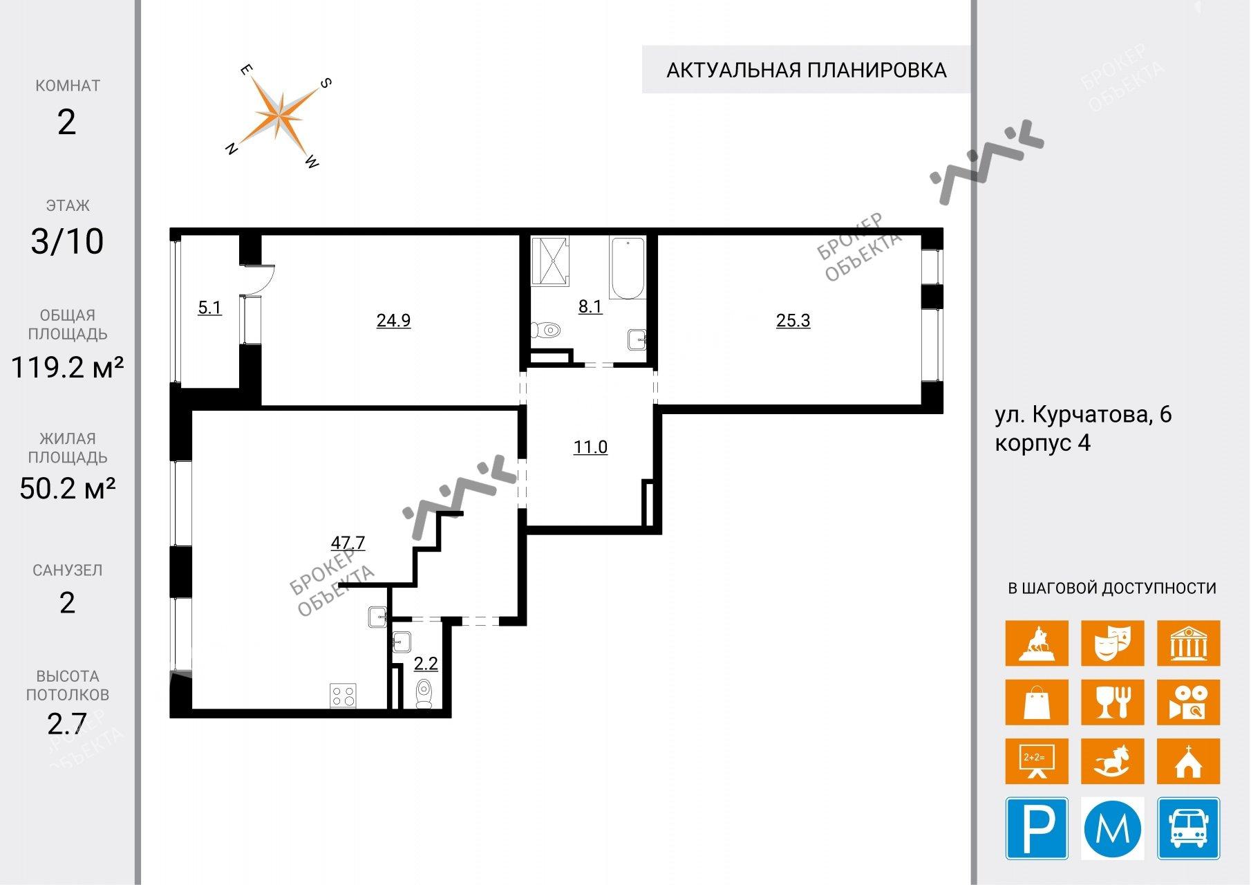 Планировка Курчатова ул., д.6, к.4, лит.А. Лот № 9205690