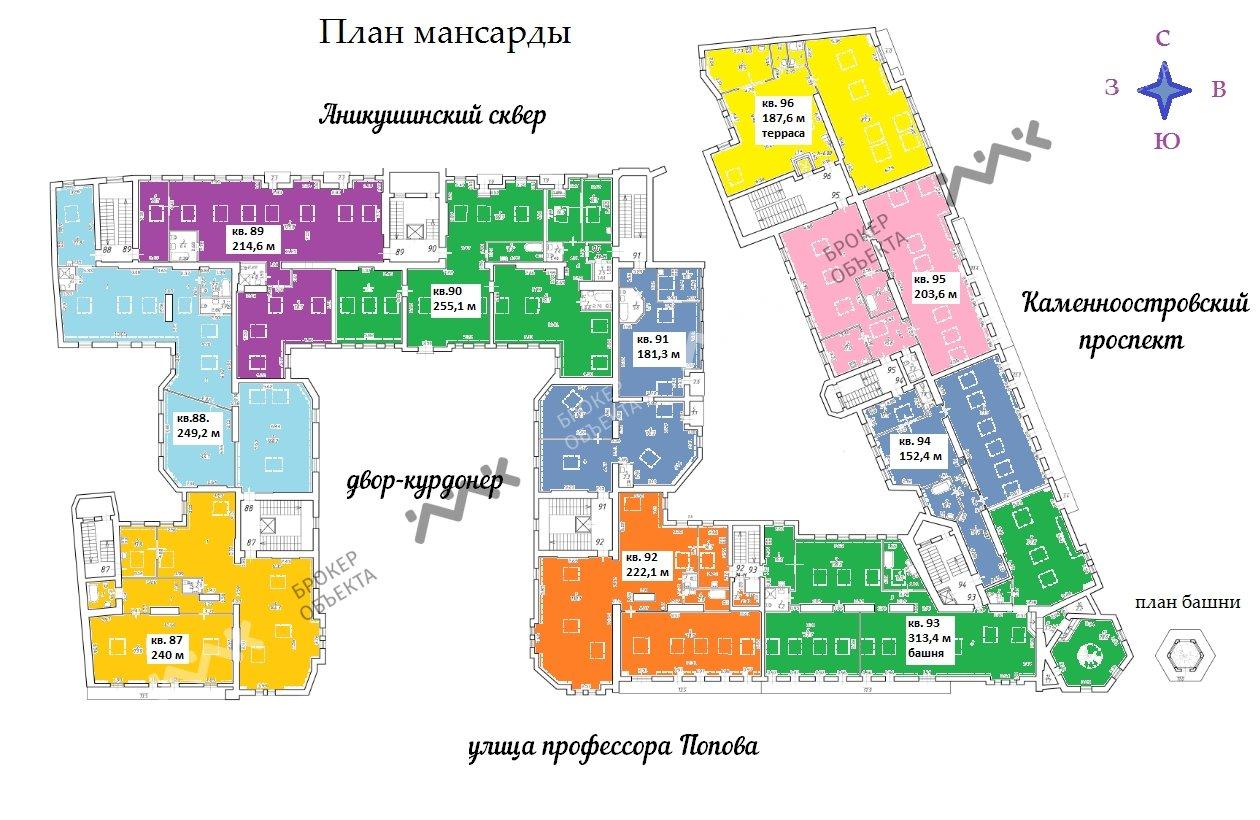 Планировка Каменноостровский проспект, д.54. Лот № 3472221